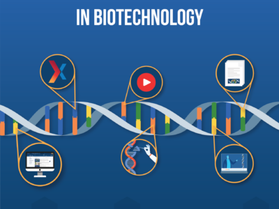 Virtual Workshop: Foundational Techniques in Biotechnology